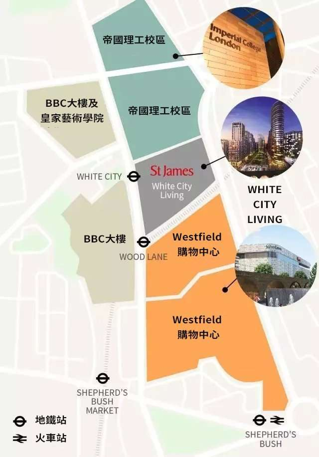 white city living location
