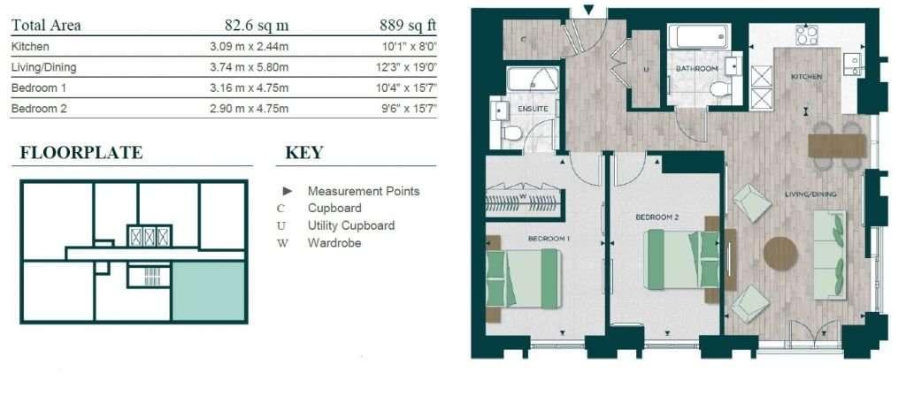 倫敦房產 推薦房型